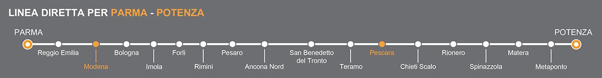 Bus da Modena a Pescara, viaggio pullman in Abruzzo