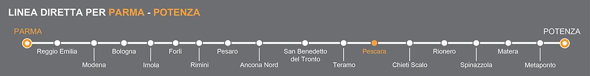 Bus Parma-Pescara, viaggio pullman in Abruzzo