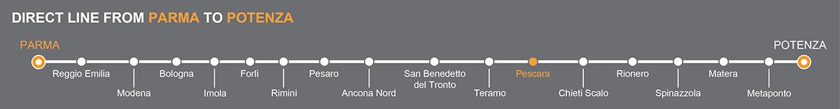 Bus Parma-Pescara, travel by bus to Abruzzo region