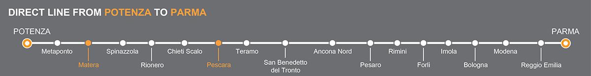 Bus Matera-Pescara, travel by bus to Abruzzo region