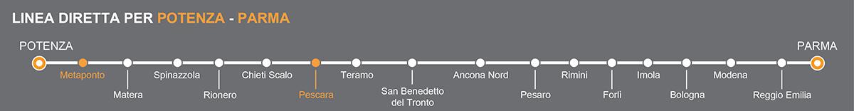 Bus Metaponto-Pescara, viaggio pullman in Abruzzo