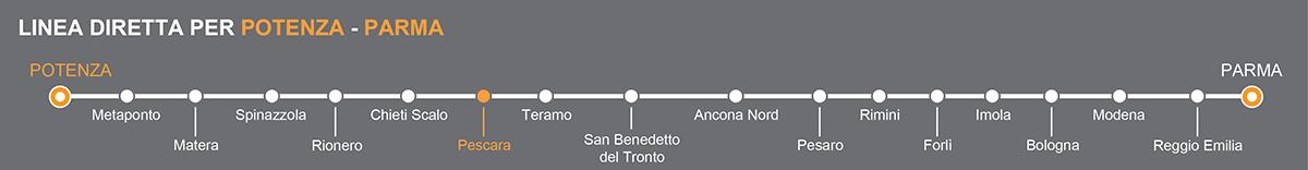 Bus Potenza-Pescara, viaggio pullman in Abruzzo