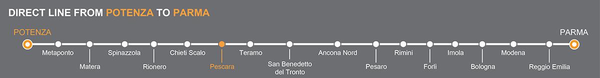 Bus Potenza-Pescara, travel by bus to Abruzzo region