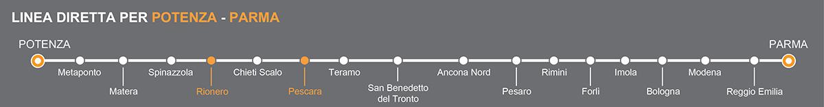 Bus Rionero-Pescara, viaggio pullman in Abruzzo