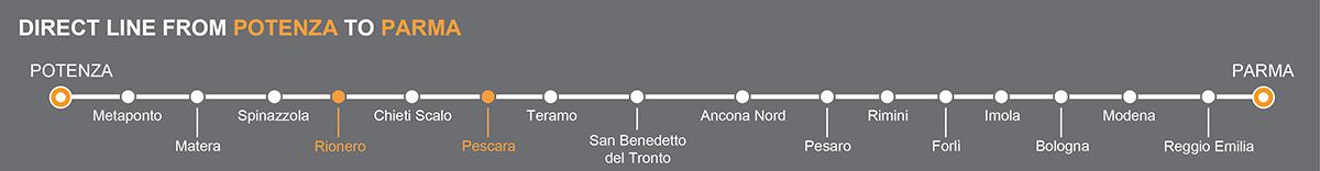 Bus Rionero-Pescara, travel by bus to Abruzzo region