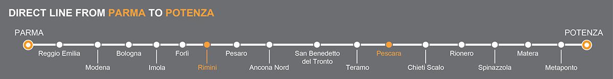 Bus Rimini-Pescara, travel by bus to Tuscany