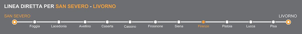 Bus San Severo-Firenze, viaggia in pullman in Toscana