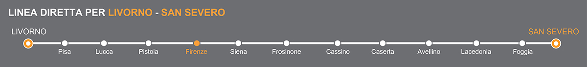 Bus da Firenze a San Severo, viaggio pullman in Puglia