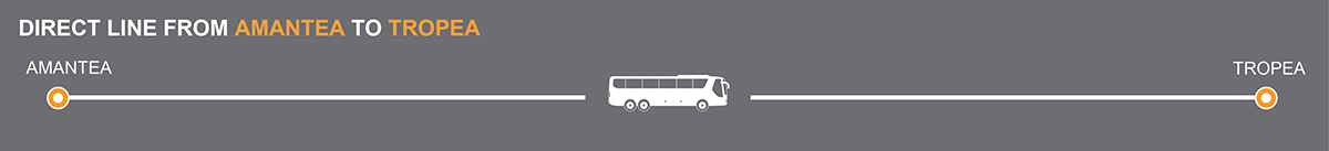 Bus Amantea-Tropea, travel by bus to Calabrian beaches