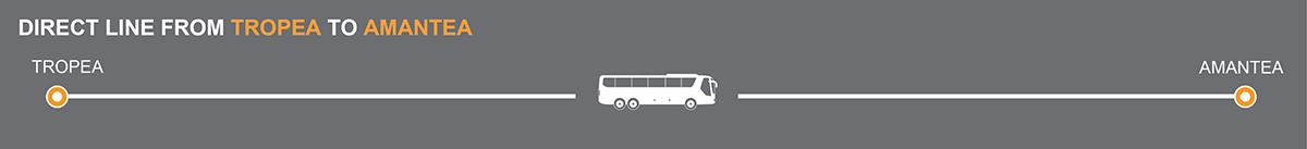 Bus Tropea-Amantea, travel by bus to Calabrian beaches