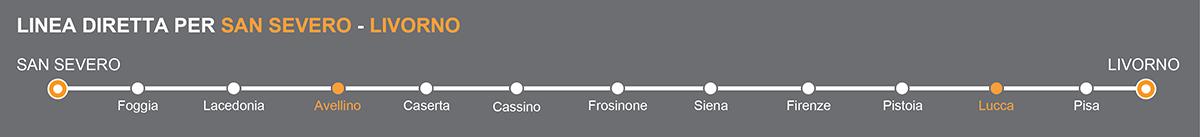 Linea bus San Severo-Livorno. Fermate Avellino-Lucca