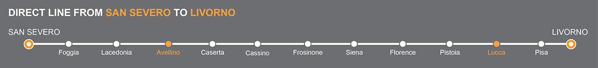 Bus line San Severo-Livorno. Stops Avellino-Lucca