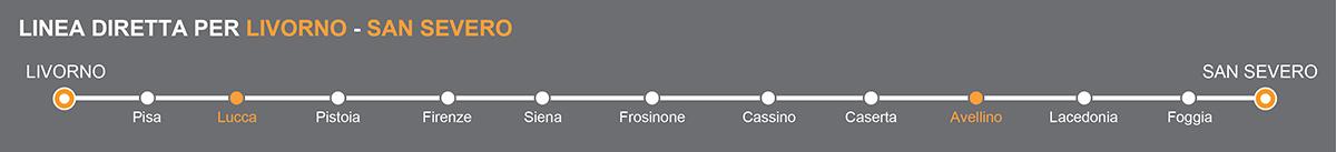 Linea bus Livorno-San Severo. Fermate Lucca-Avellino