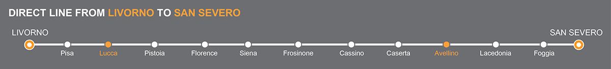 Bus Line Livorno-San Severo. Stops Lucca-Avellino