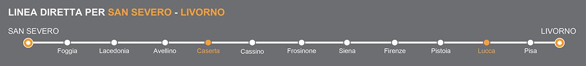 Linea bus San Severo-Livorno. Fermate Caserta-Lucca