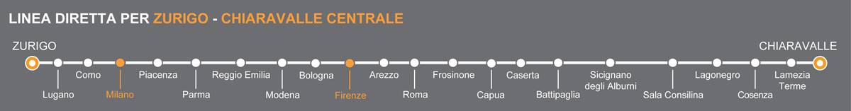 Bus Milano-Firenze, viaggio pullman in Toscana