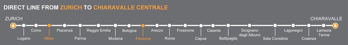 Bus Milan-Florence, travel by bus to Tuscany. LinkAvel buses Milan to Florence