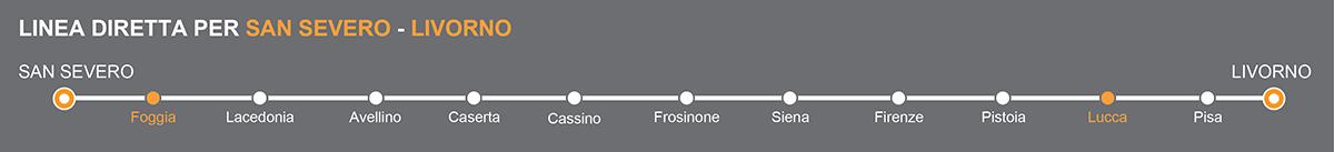 Bus Foggia-Lucca