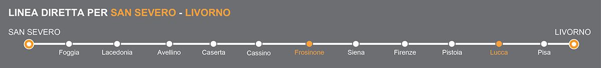 Linea bus San Severo-Livorno. Fermate Frosinone-Lucca