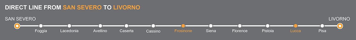 Bus Line San Severo-Livorno. Stops Frosinone-Lucca