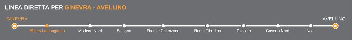 Linea bus Avellino-Ginevra. Fermate Ginevra Milano
