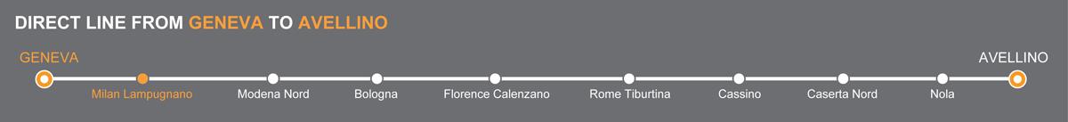 Bus line Geneva-Avellino. Stops Geneva-Milan