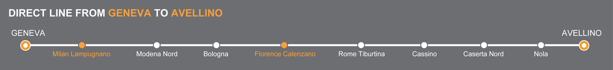 Bus Milan-Florence, travel by bus to Tuscany
