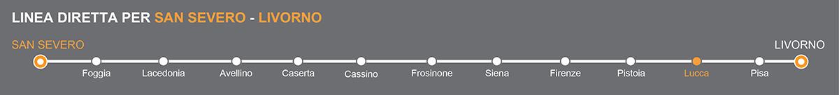Linea bus San Severo-Livorno. Fermate San Severo-Lucca