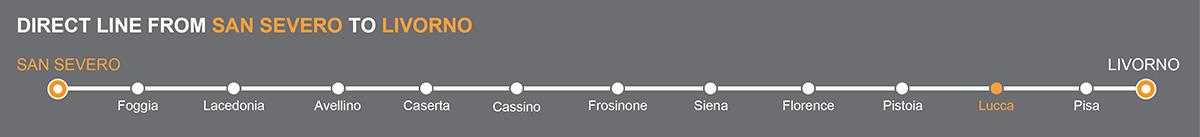 Bus line San Severo-Livorno. Stops San Severo-Lucca