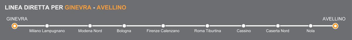 Bus Milano-Roma, pullman per Roma