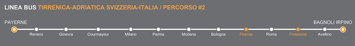 Linea bus Italia-Svizzera operata da Autolinee Sellitto. Fermate bus Firenze-Frosinone. Linkavel Frosinone