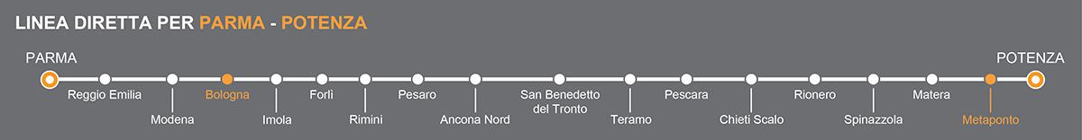 Linea Bus Parma-Potenza. Fermate bus Bologna-Metaponto