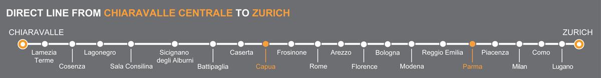 Bus line Chiaravalle-Zurich. Bus stops Capua-Parma