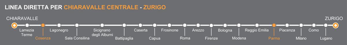 Linea bus Petronà-Lavena Ponte Tresa. Fermate Cosenza-Parma