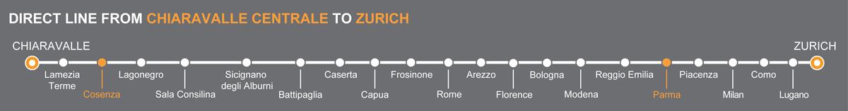 Bus line Chiaravalle-Zurich. Bus stops Cosenza-Parma