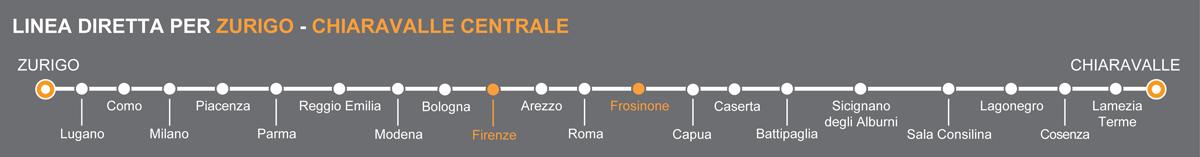 Linea bus Zurigo-Chiaravalle operata da Calanda Viaggi. Fermate bus Firenze-Frosinone. Linkavel Frosinone