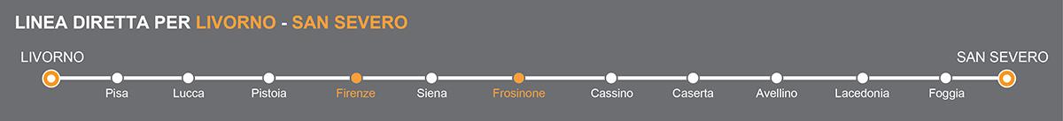 Linea bus Livorno-San Severo operata da Zampetti autolinee. Fermate bus Firenze-Frosinone. Linkavel Frosinone