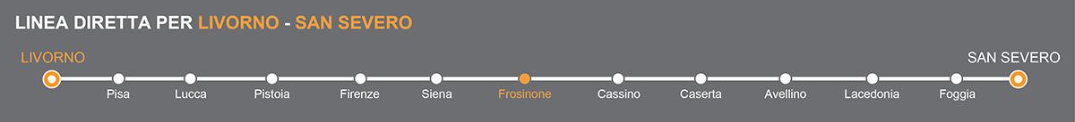 Linea bus Livorno-San Severo operata da Zampetti autolinee. Fermate bus Livorno-Frosinone. Linkavel Frosinone