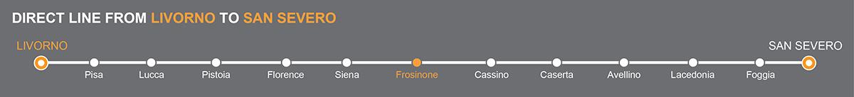 Bus line Livorno-San Severo. Bus stops Livorno-Frosinone. The bus line is operated by Autolinee Zampetti. Zampetti linkavel Frosinone.