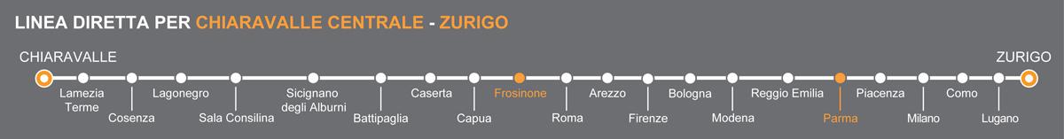 Linea bus Petronà-Lavena Ponte Tresa. Fermate Frosinone-Parma