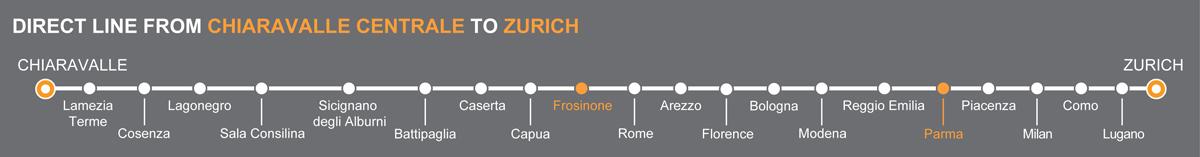 Bus line Chiaravalle-Zurich. Bus stops Frosinone-Parma