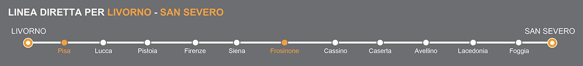 Linea bus Livorno-San Severo operata da Zampetti autolinee. Fermate bus Pisa-Frosinone. Linkavel Frosinone