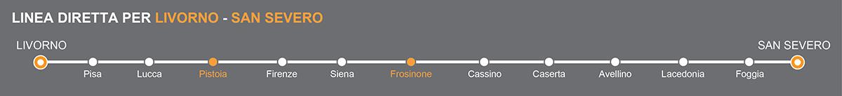 Linea bus Livorno-San Severo operata da Zampetti autolinee. Fermate bus Pistoia - Frosinone. Linkavel Frosinone
