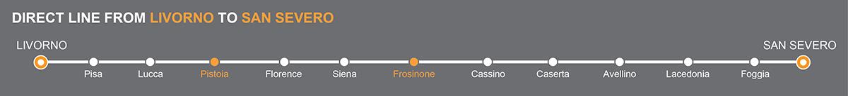 Bus line Livorno-San Severo. Bus stops Pistoia - Frosinone. The bus line is operated by Autolinee Zampetti. Zampetti linkavel Frosinone.