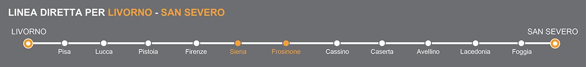 Linea bus Livorno-San Severo operata da Zampetti autolinee. Fermate bus Siena - Frosinone. Linkavel Frosinone