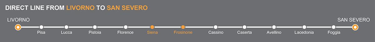 Bus line Livorno-San Severo. Bus stops Siena - Frosinone. The bus line is operated by Autolinee Zampetti. Zampetti linkavel Frosinone.