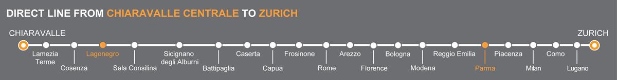 Bus line Chiaravalle-Zurich. Bus stops Lagonegro-Parma