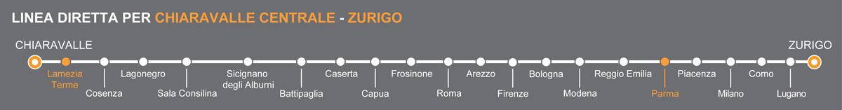 Linea bus Petronà-Lavena Ponte Tresa. Fermate Lamezia Terme-Parma