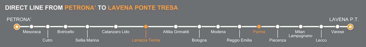 Bus line Petronà-Lavena Ponte Tresa. Bus stops Lamezia Terme-Parma
