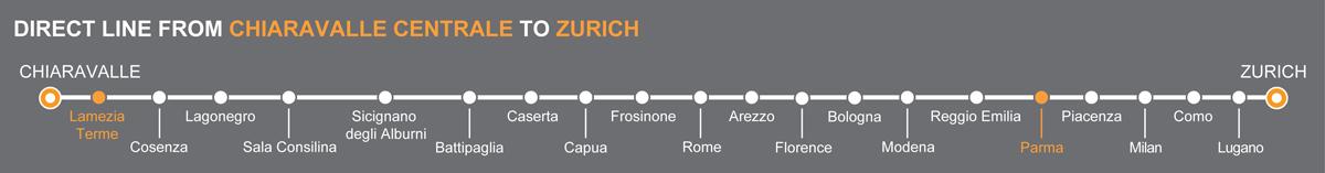 Bus lineChiaravalle-Zurich. Bus stops Lamezia Terme-Parma